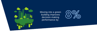 Green offices improve decision making